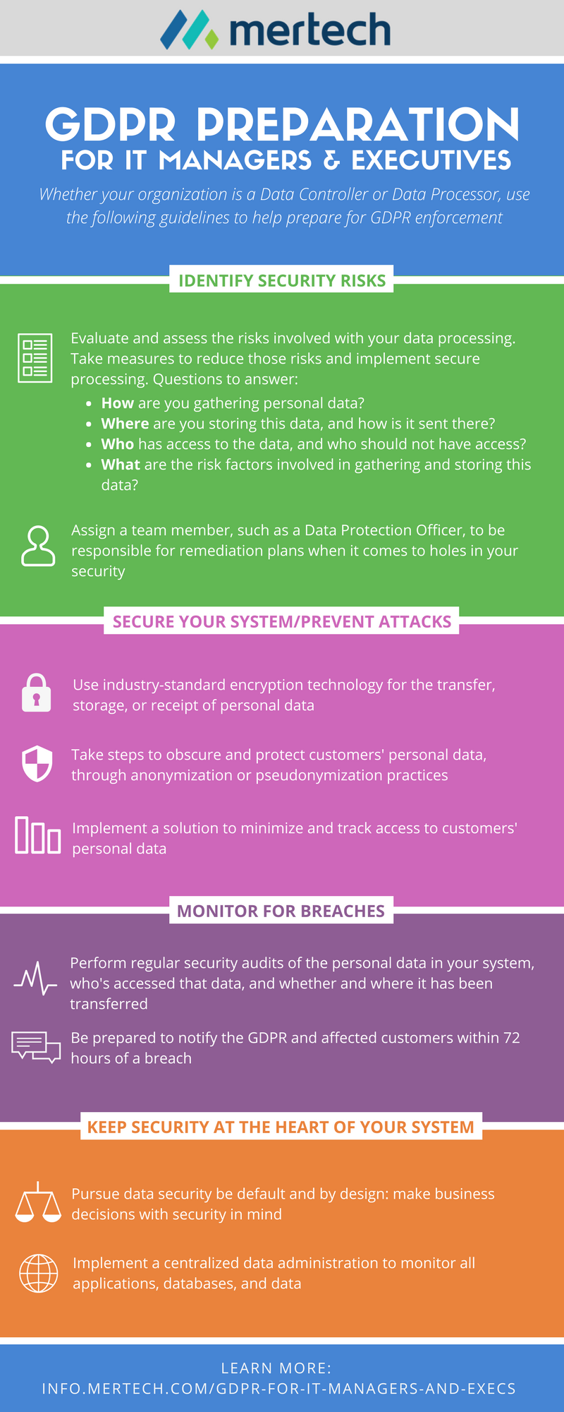 GDPR Preparation Checklist for IT Managers and Executives